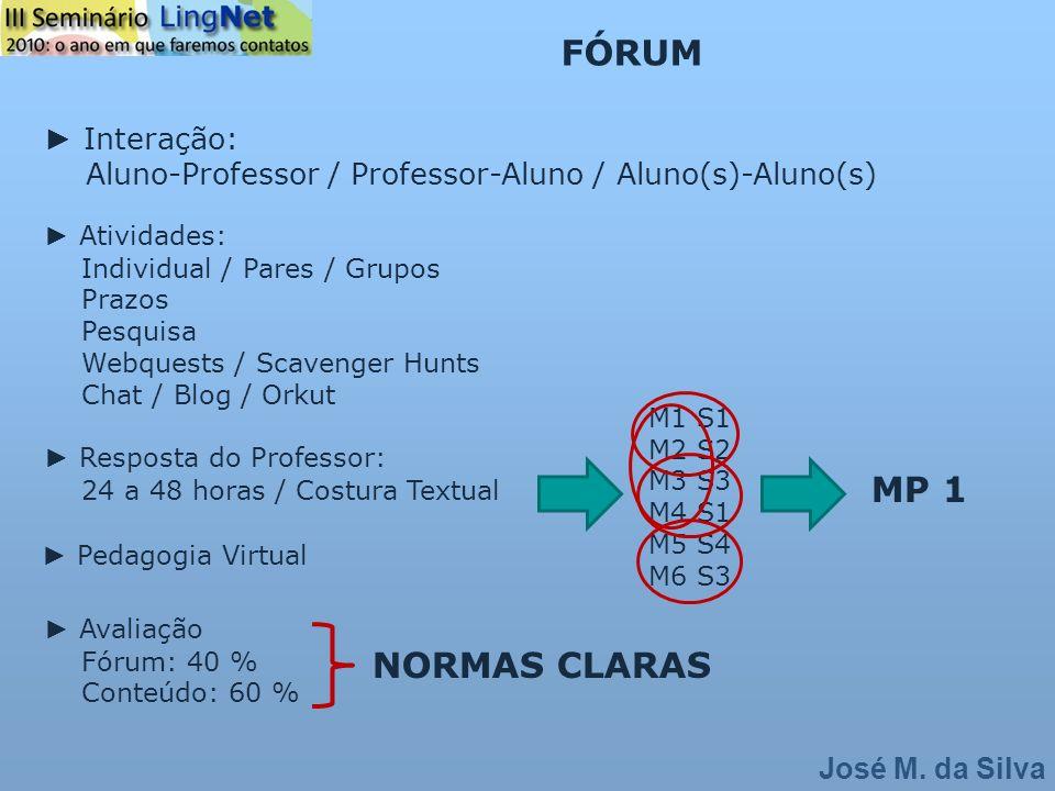 FÓRUM MP 1 NORMAS CLARAS ► Interação: