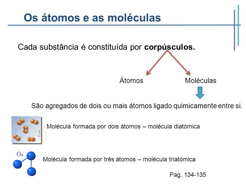 Os átomos e as moléculas