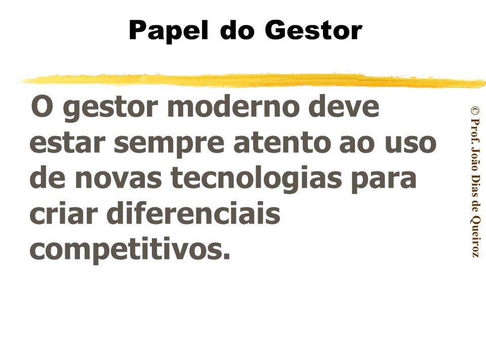 Papel do Gestor O gestor moderno deve estar sempre atento ao uso de novas tecnologias para criar diferenciais competitivos.