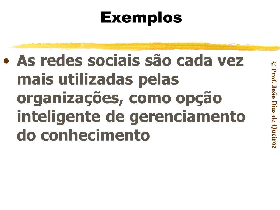 ExemplosAs redes sociais são cada vez mais utilizadas pelas organizações, como opção inteligente de gerenciamento do conhecimento.