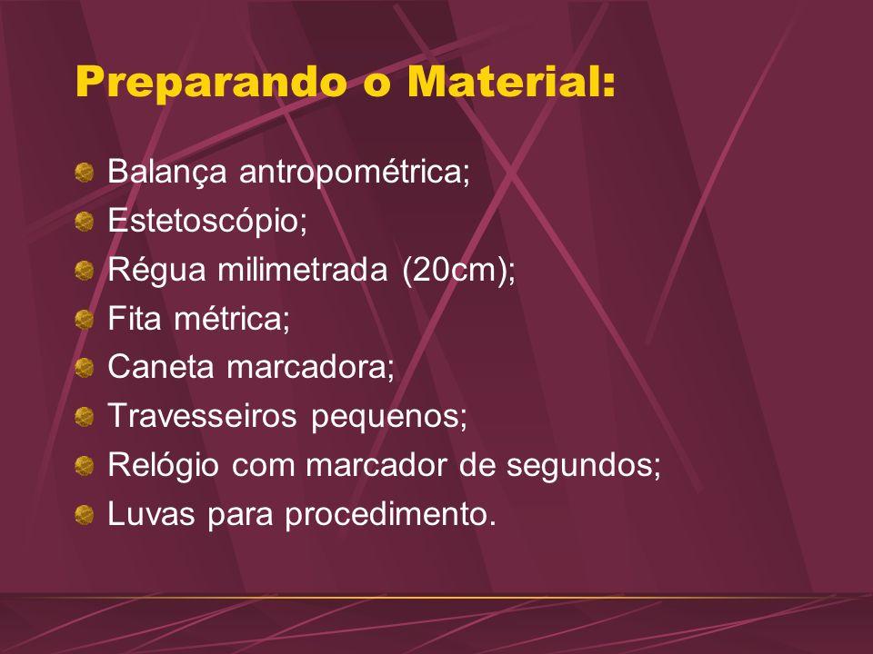 Preparando o Material:
