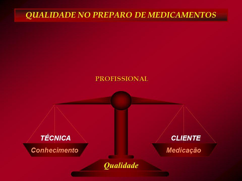 QUALIDADE NO PREPARO DE MEDICAMENTOS