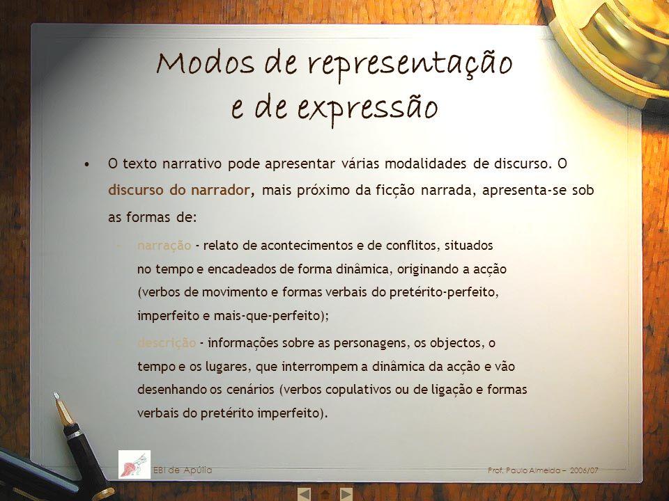 Modos de representação e de expressão