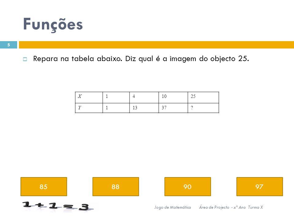 Funções Repara na tabela abaixo. Diz qual é a imagem do objecto 25. 85