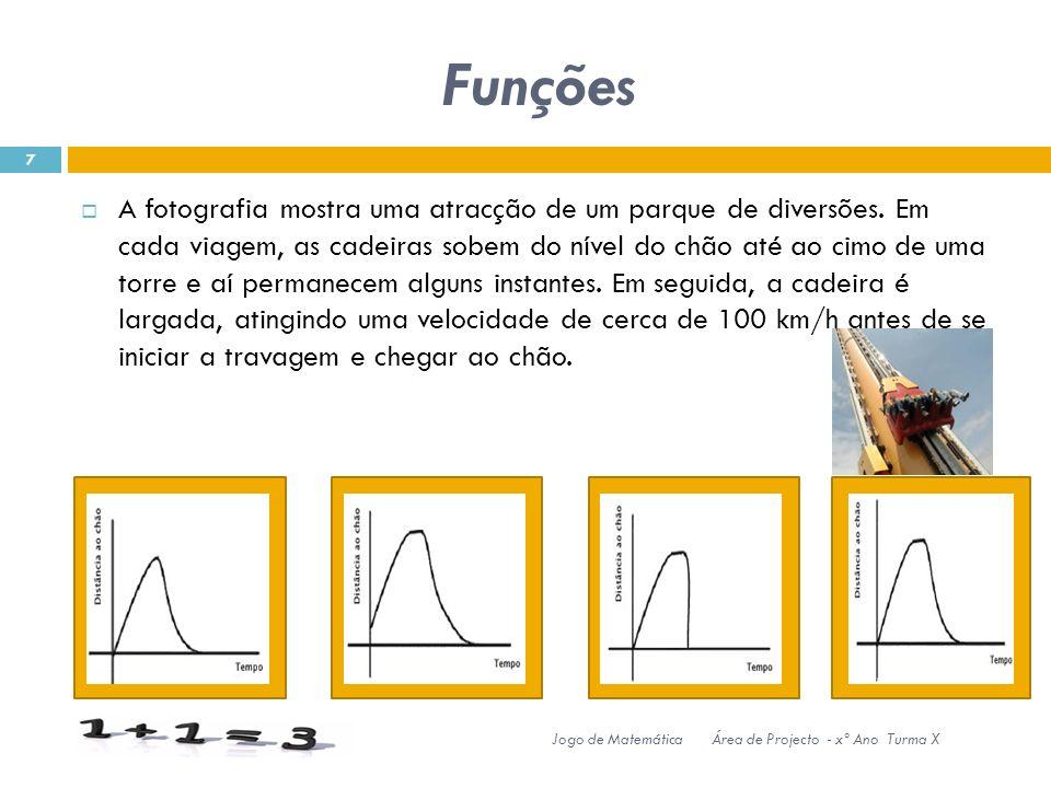 Funções 7.