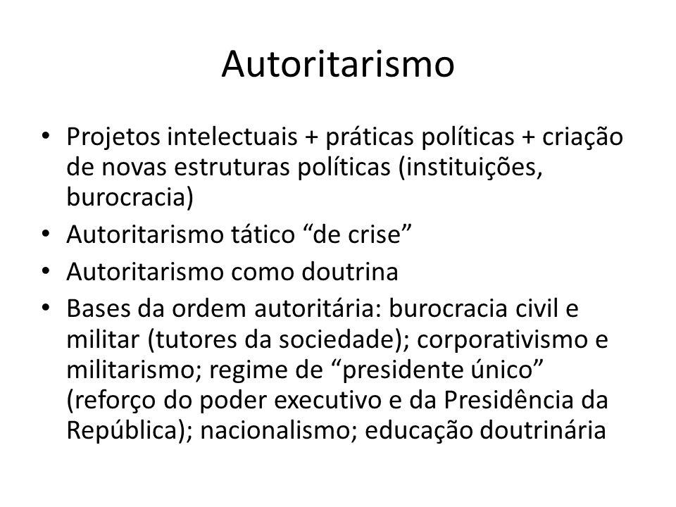 Autoritarismo Projetos intelectuais + práticas políticas + criação de novas estruturas políticas (instituições, burocracia)