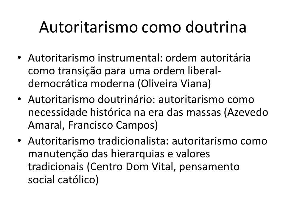 Autoritarismo como doutrina