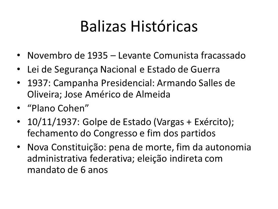 Balizas Históricas Novembro de 1935 – Levante Comunista fracassado