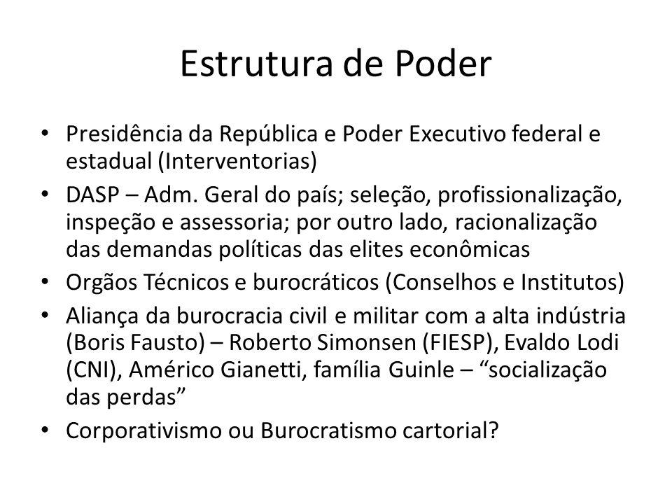 Estrutura de Poder Presidência da República e Poder Executivo federal e estadual (Interventorias)