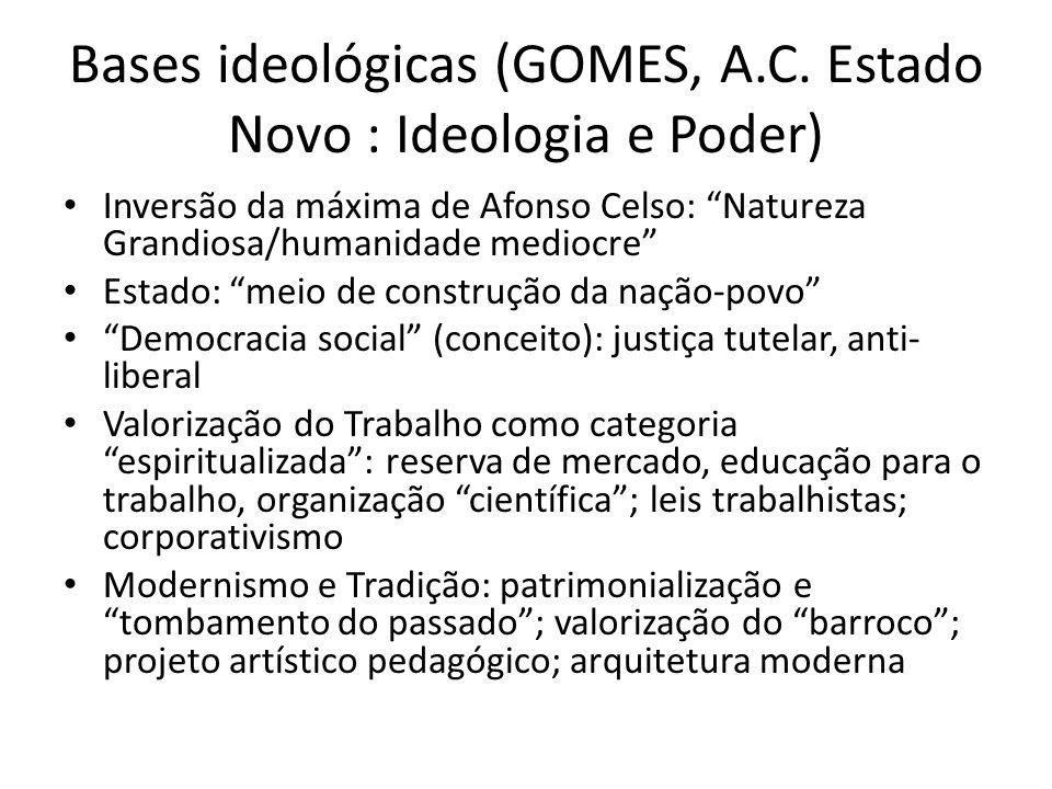 Bases ideológicas (GOMES, A.C. Estado Novo : Ideologia e Poder)