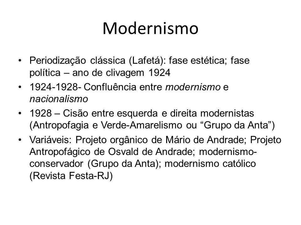Modernismo Periodização clássica (Lafetá): fase estética; fase política – ano de clivagem 1924.