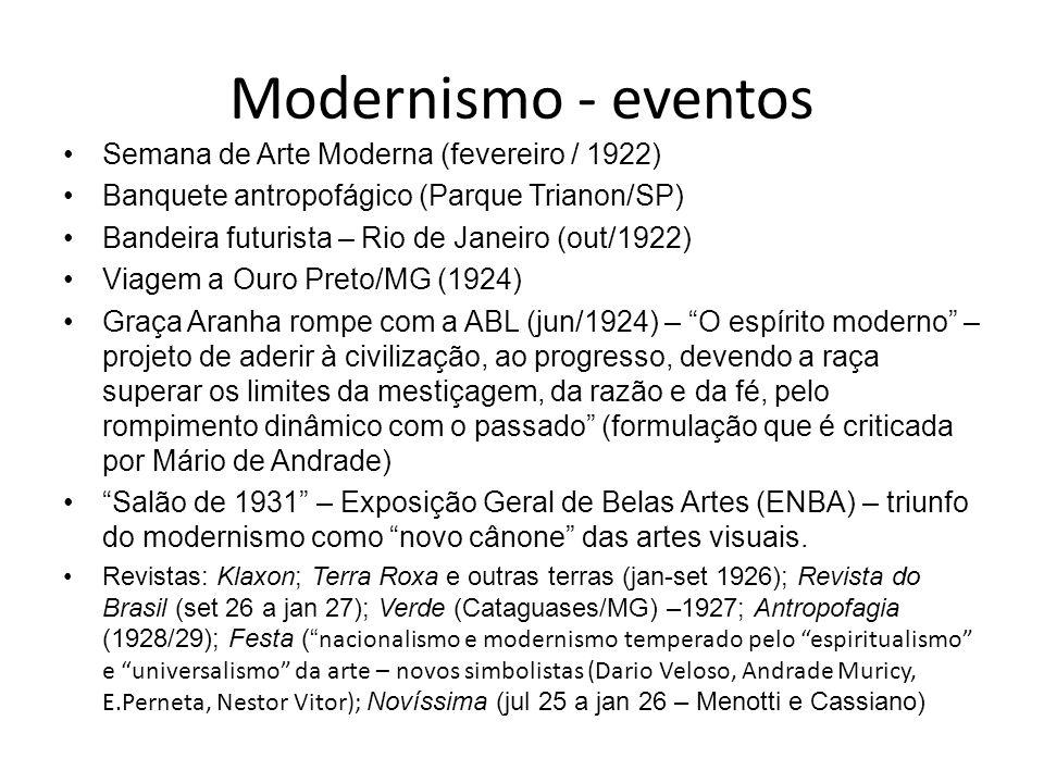 Modernismo - eventos Semana de Arte Moderna (fevereiro / 1922)
