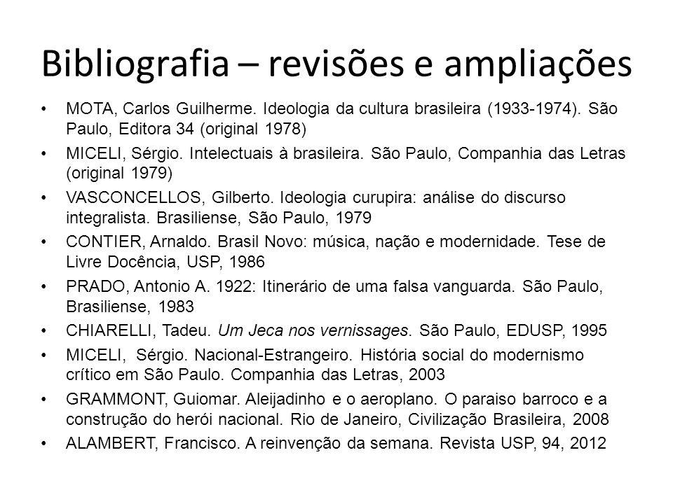 Bibliografia – revisões e ampliações