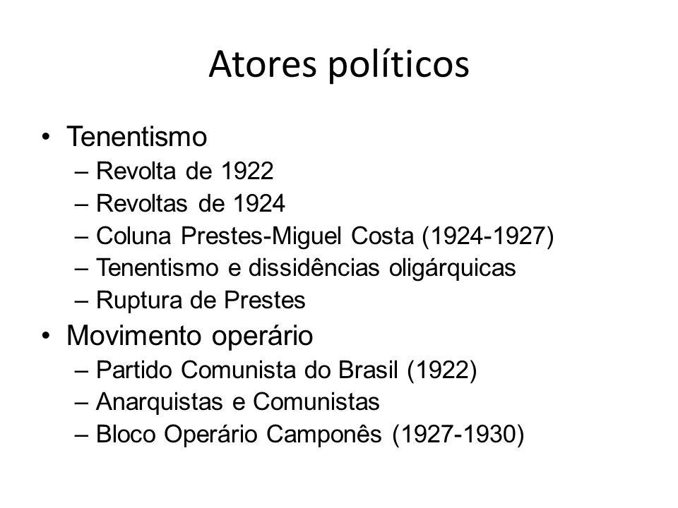 Atores políticos Tenentismo Movimento operário Revolta de 1922
