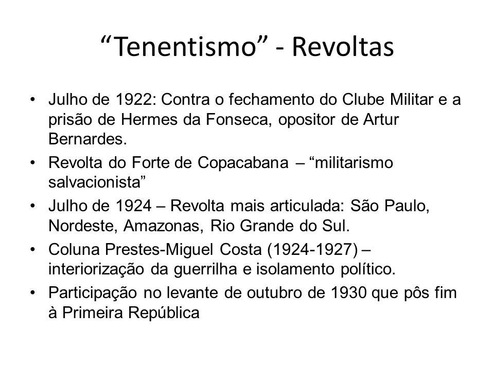 Tenentismo - Revoltas