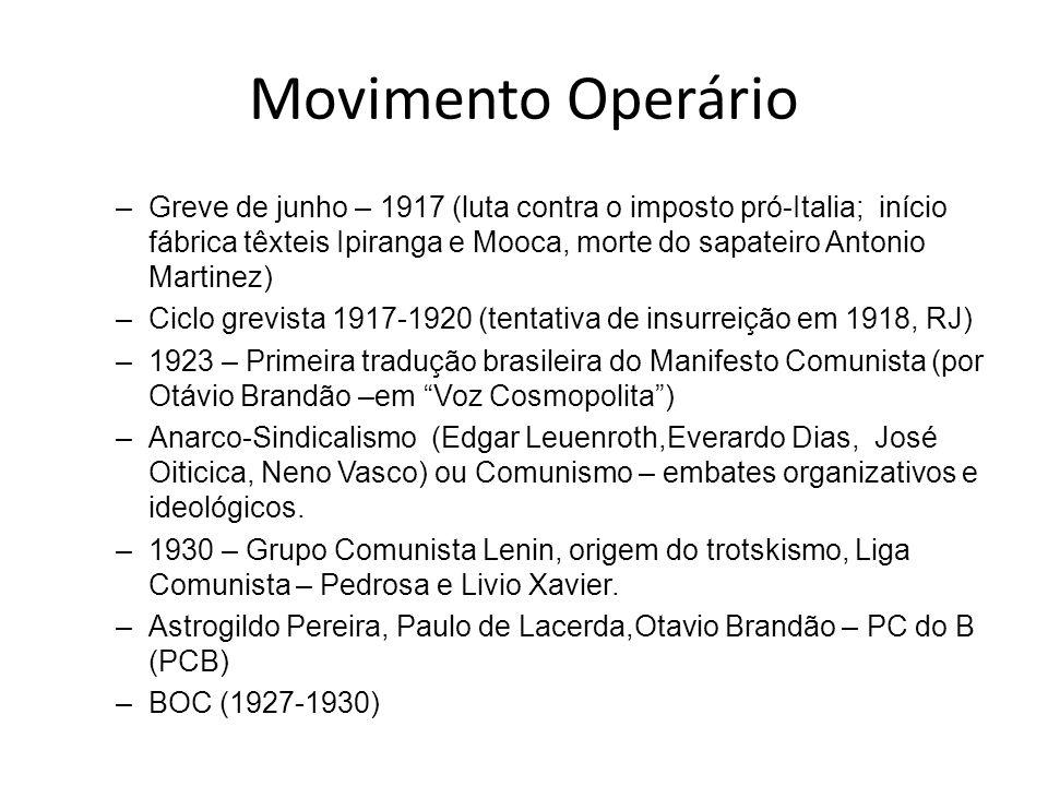 Movimento Operário