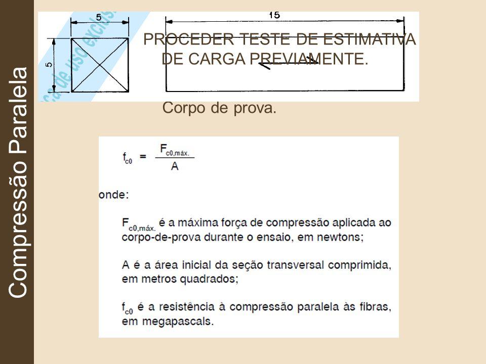 Compressão Paralela PROCEDER TESTE DE ESTIMATIVA DE CARGA PREVIAMENTE.