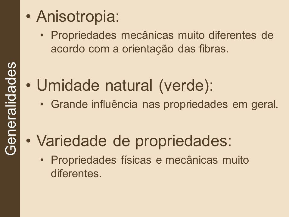 Umidade natural (verde):