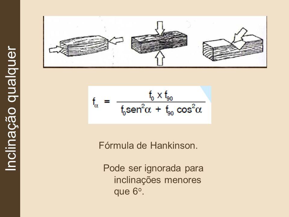 Inclinação qualquer Fórmula de Hankinson.