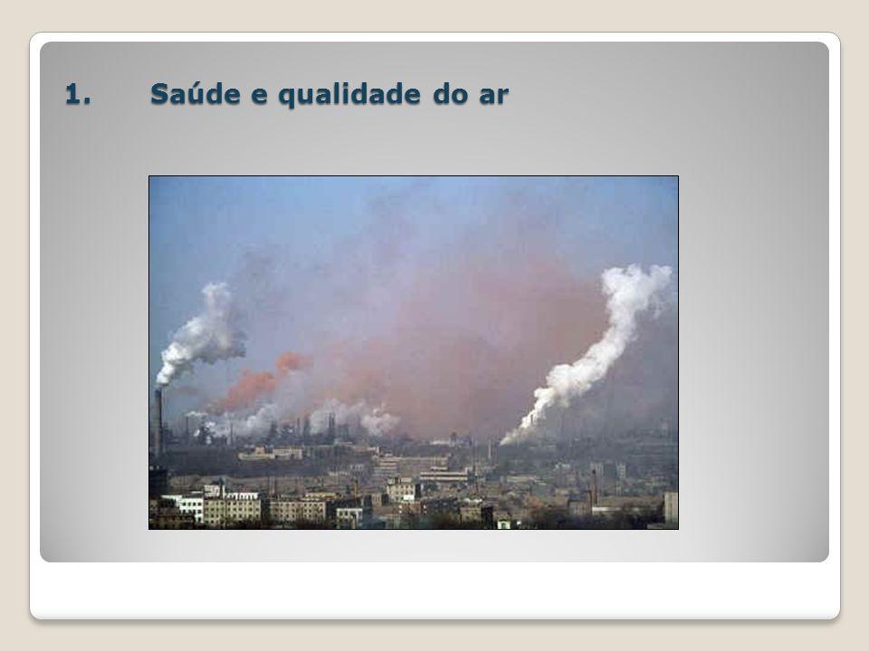 1. Saúde e qualidade do ar