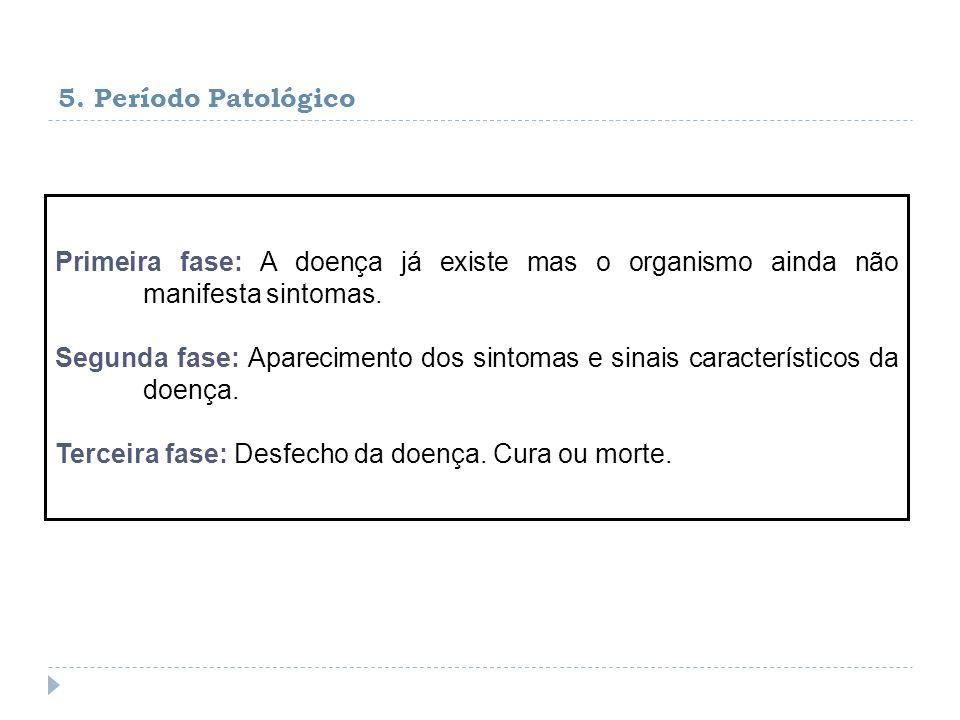 5. Período PatológicoPrimeira fase: A doença já existe mas o organismo ainda não manifesta sintomas.
