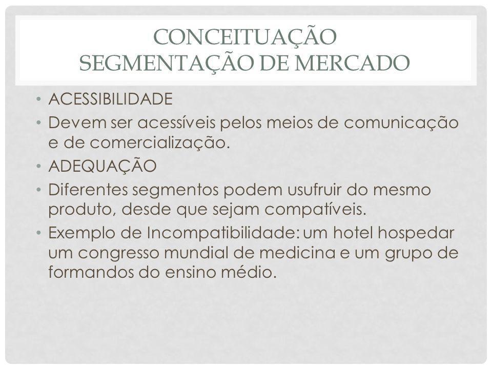 CONCEITUAÇÃO SEGMENTAÇÃO DE MERCADO