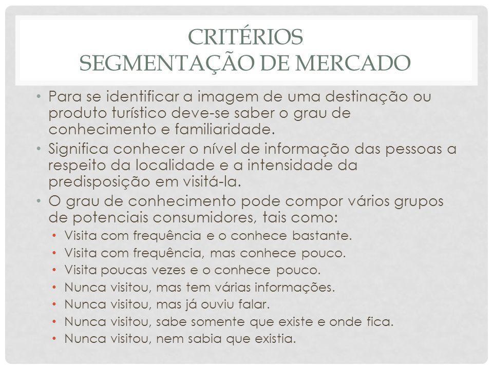 CRITÉRIOS SEGMENTAÇÃO DE MERCADO