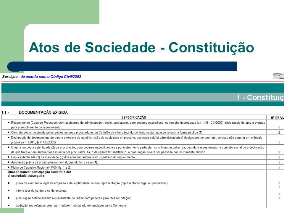 Atos de Sociedade - Constituição