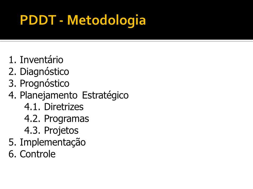 PDDT - Metodologia 1. Inventário 2. Diagnóstico 3. Prognóstico