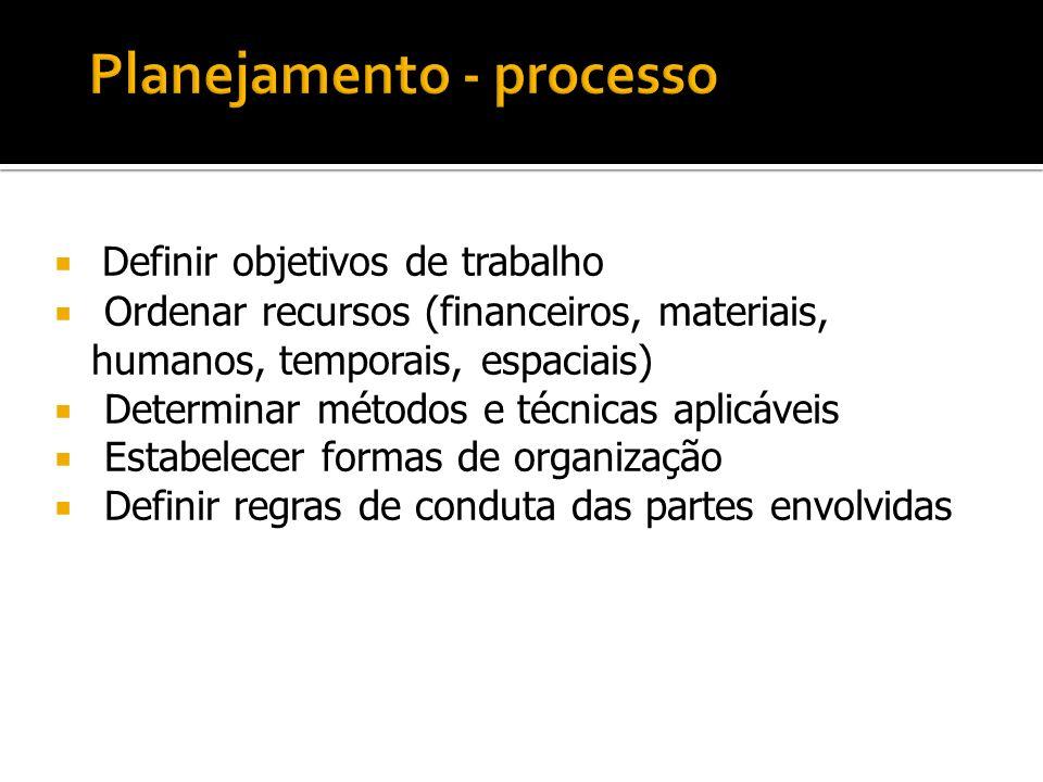 Planejamento - processo