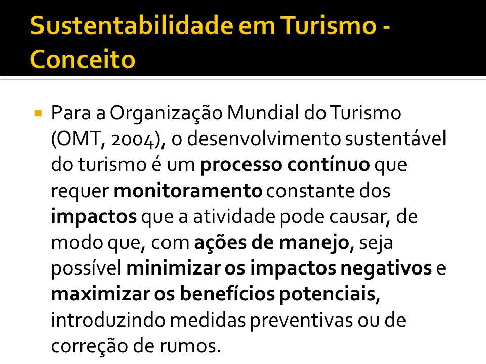 Sustentabilidade em Turismo - Conceito