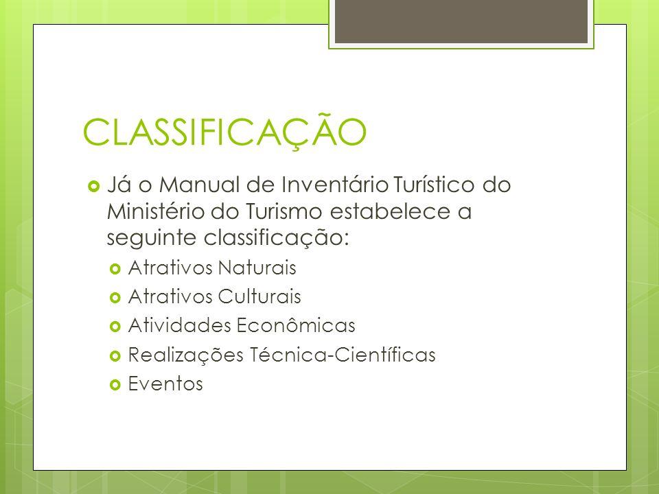 CLASSIFICAÇÃO Já o Manual de Inventário Turístico do Ministério do Turismo estabelece a seguinte classificação: