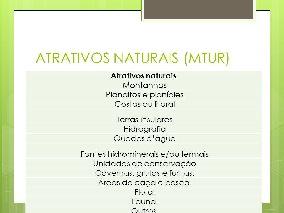 ATRATIVOS NATURAIS (MTUR)