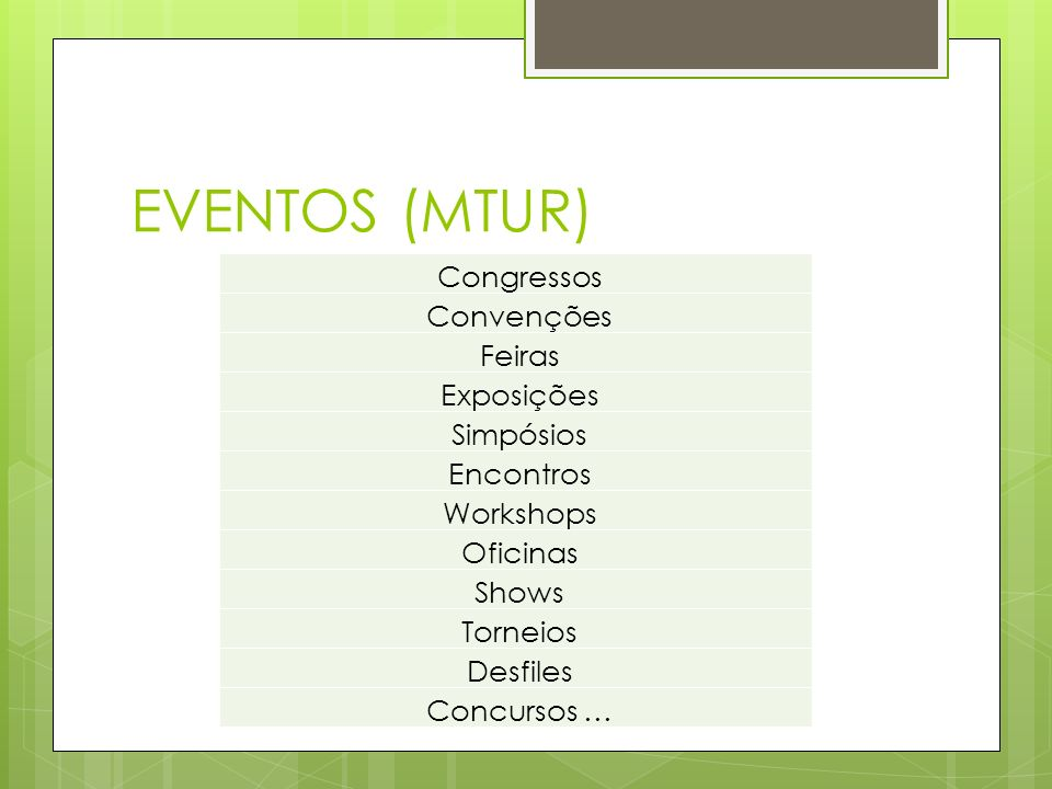 EVENTOS (MTUR) Congressos Convenções Feiras Exposições Simpósios