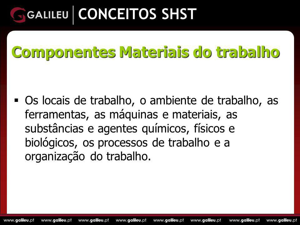Componentes Materiais do trabalho