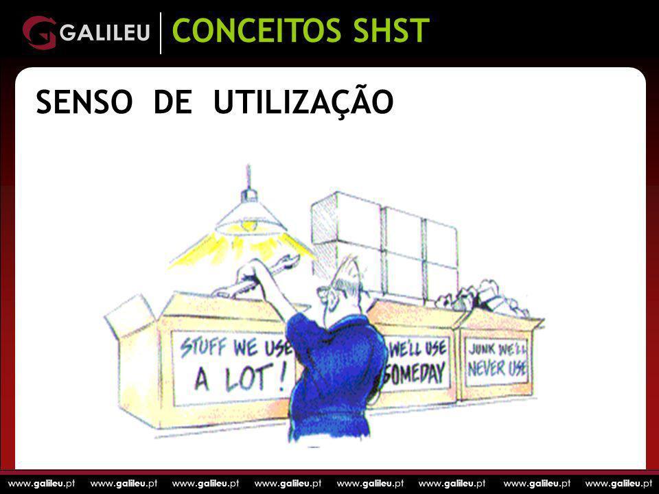 CONCEITOS SHST SENSO DE UTILIZAÇÃO