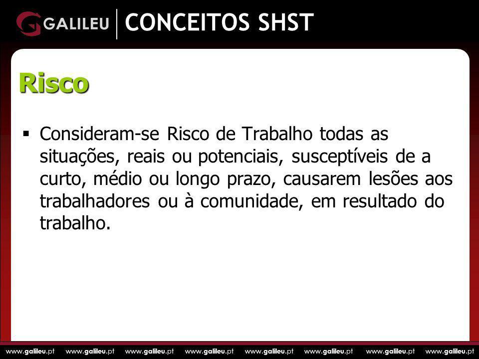 CONCEITOS SHSTRisco.