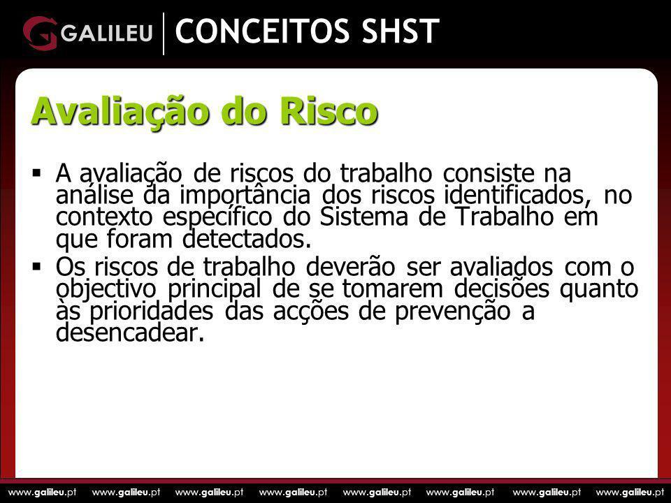 Avaliação do Risco CONCEITOS SHST