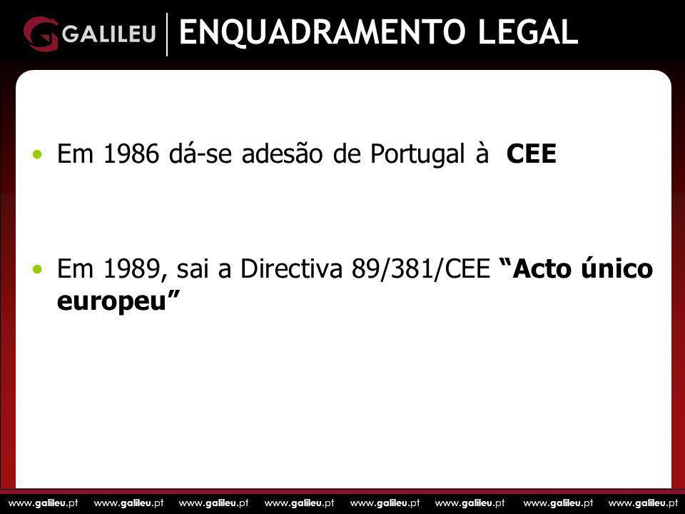 ENQUADRAMENTO LEGAL Em 1986 dá-se adesão de Portugal à CEE