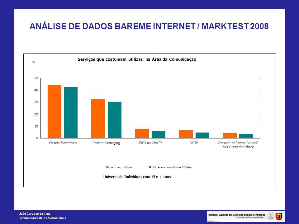 ANÁLISE DE DADOS BAREME INTERNET / MARKTEST 2008