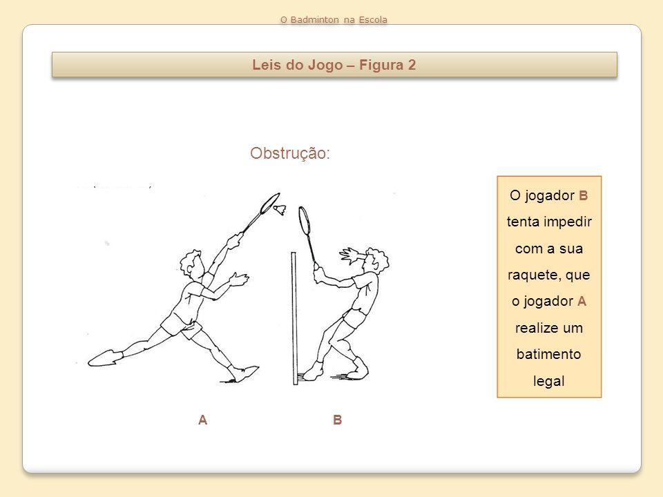 Obstrução: Leis do Jogo – Figura 2