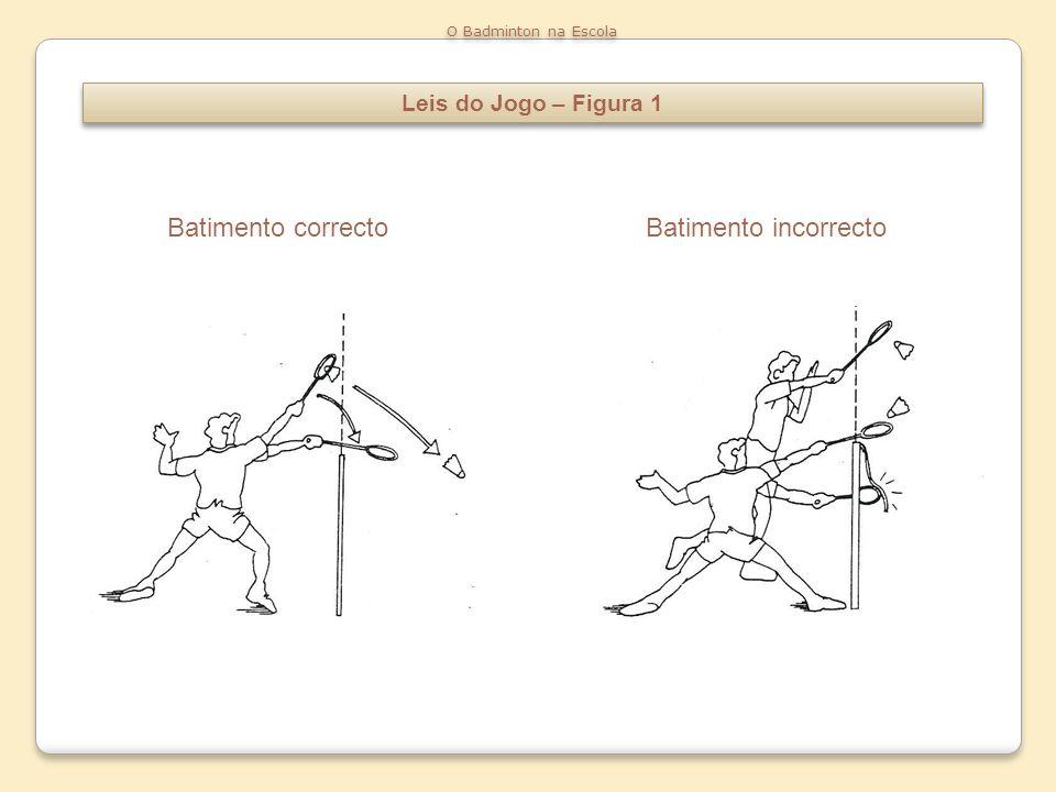 Batimento correcto Batimento incorrecto Leis do Jogo – Figura 1