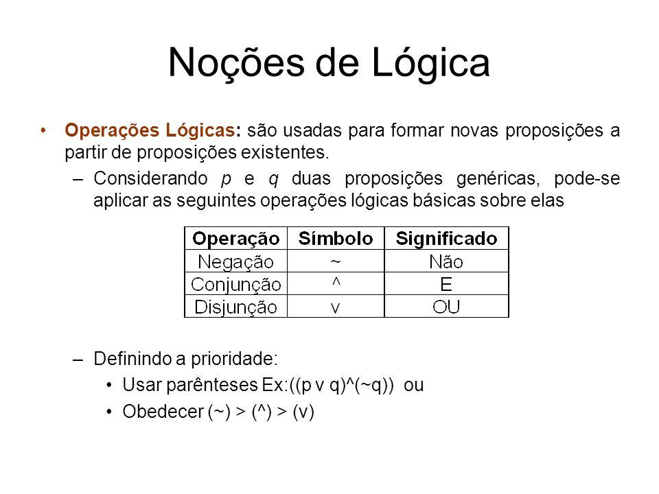 Noções de Lógica Operações Lógicas: são usadas para formar novas proposições a partir de proposições existentes.