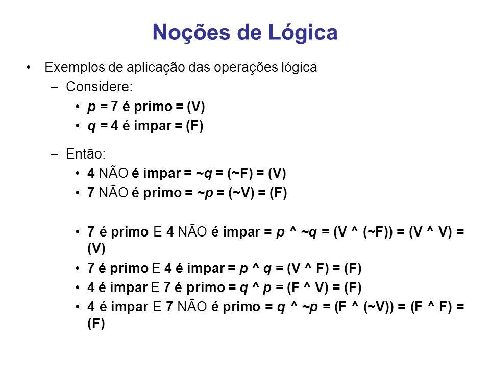 Noções de Lógica Exemplos de aplicação das operações lógica Considere: