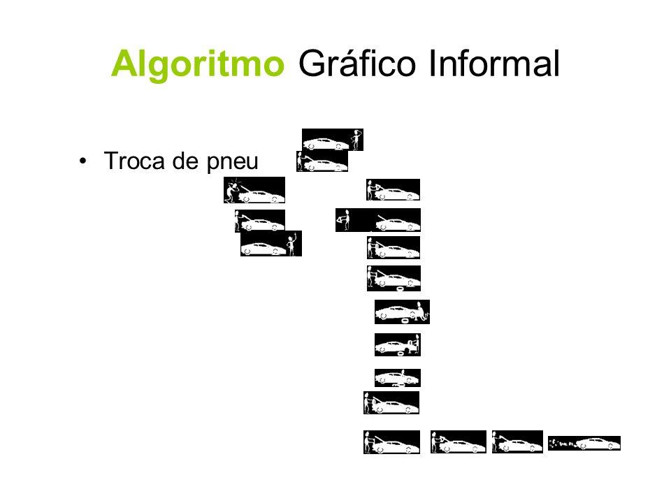 Algoritmo Gráfico Informal