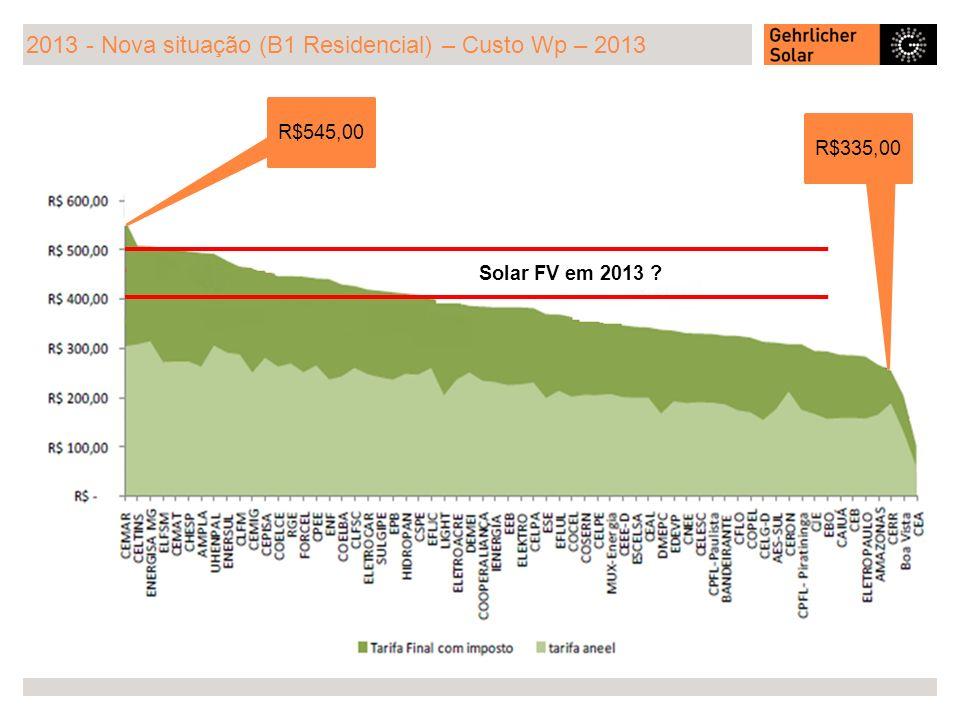 2013 - Nova situação (B1 Residencial) – Custo Wp – 2013