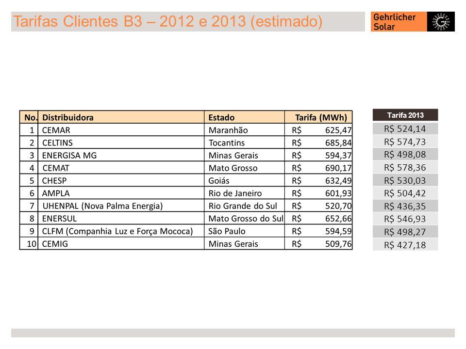 Tarifas Clientes B3 – 2012 e 2013 (estimado)