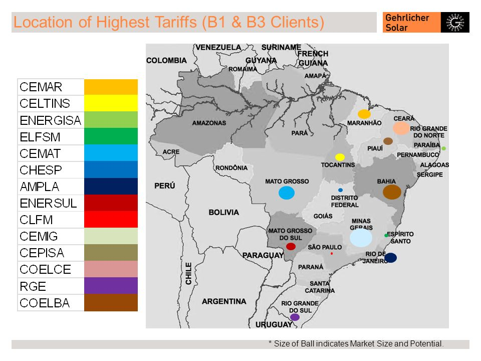 Location of Highest Tariffs (B1 & B3 Clients)