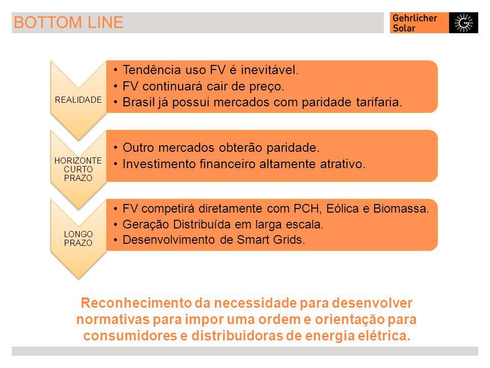 BOTTOM LINE REALIDADE. Tendência uso FV é inevitável. FV continuará cair de preço. Brasil já possui mercados com paridade tarifaria.