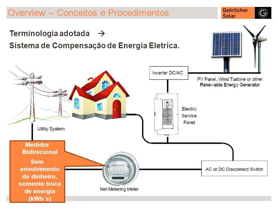 Sem envolvimento de dinheiro, somente troca de energia (kWh´s)